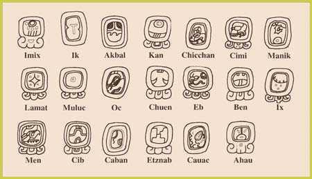nombres mayas
